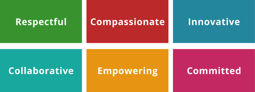 Our values: Respectful, Compassionate, Innovative, Collaborative, Empowering and Committed.